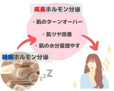 睡眠ホルモンと成長ホルモン